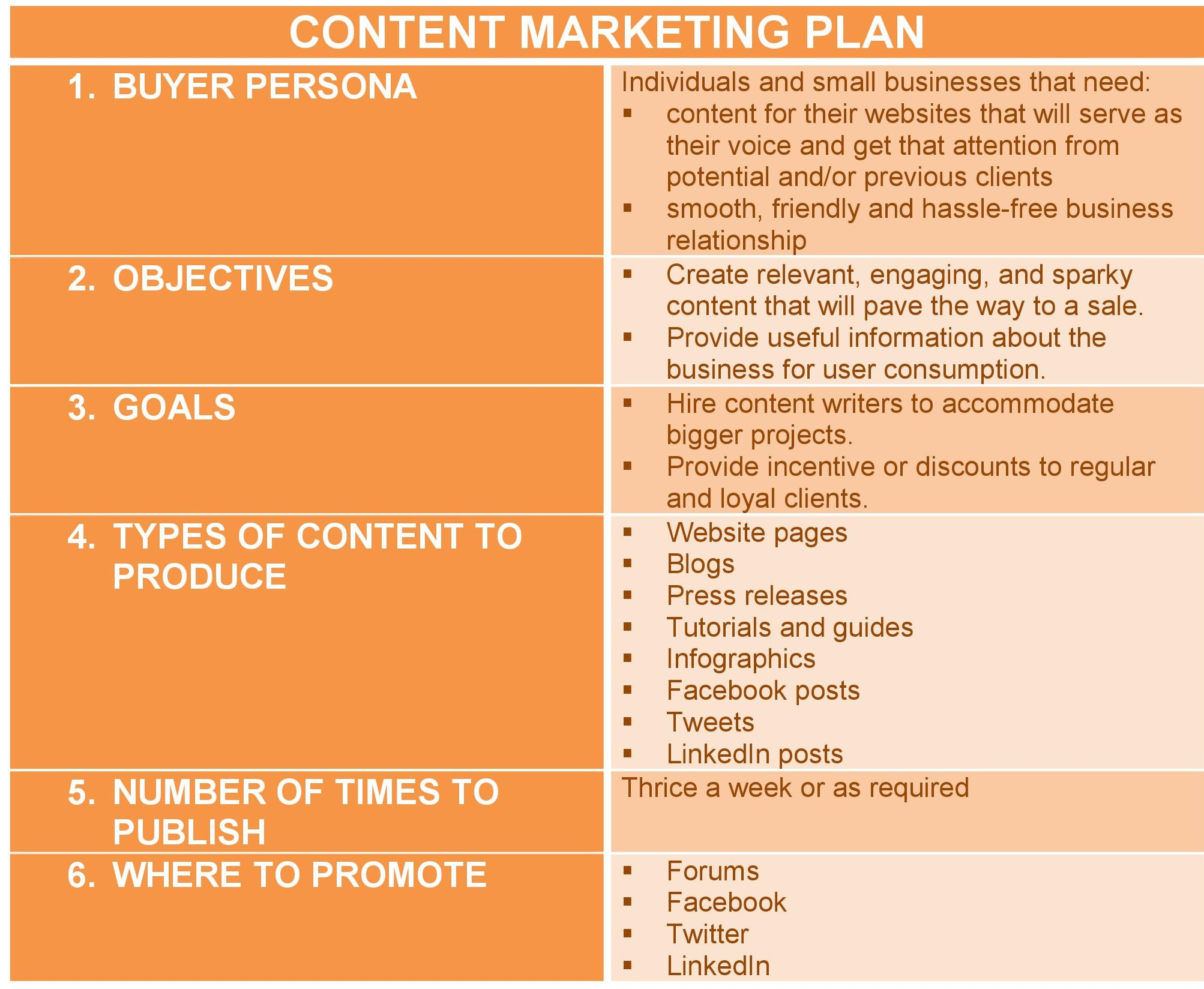 CONTENT MARKETING PLAN 2